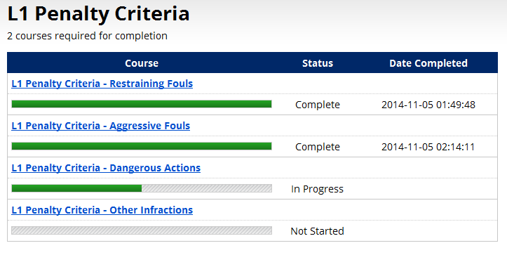 L1_Penalty_Criteria