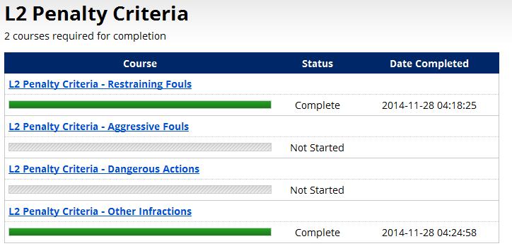 L2-Penalty-Criteria